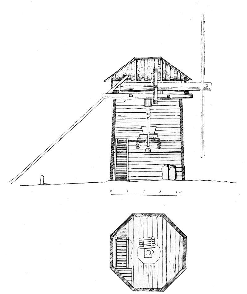 Разрез мельницы – шатровки.