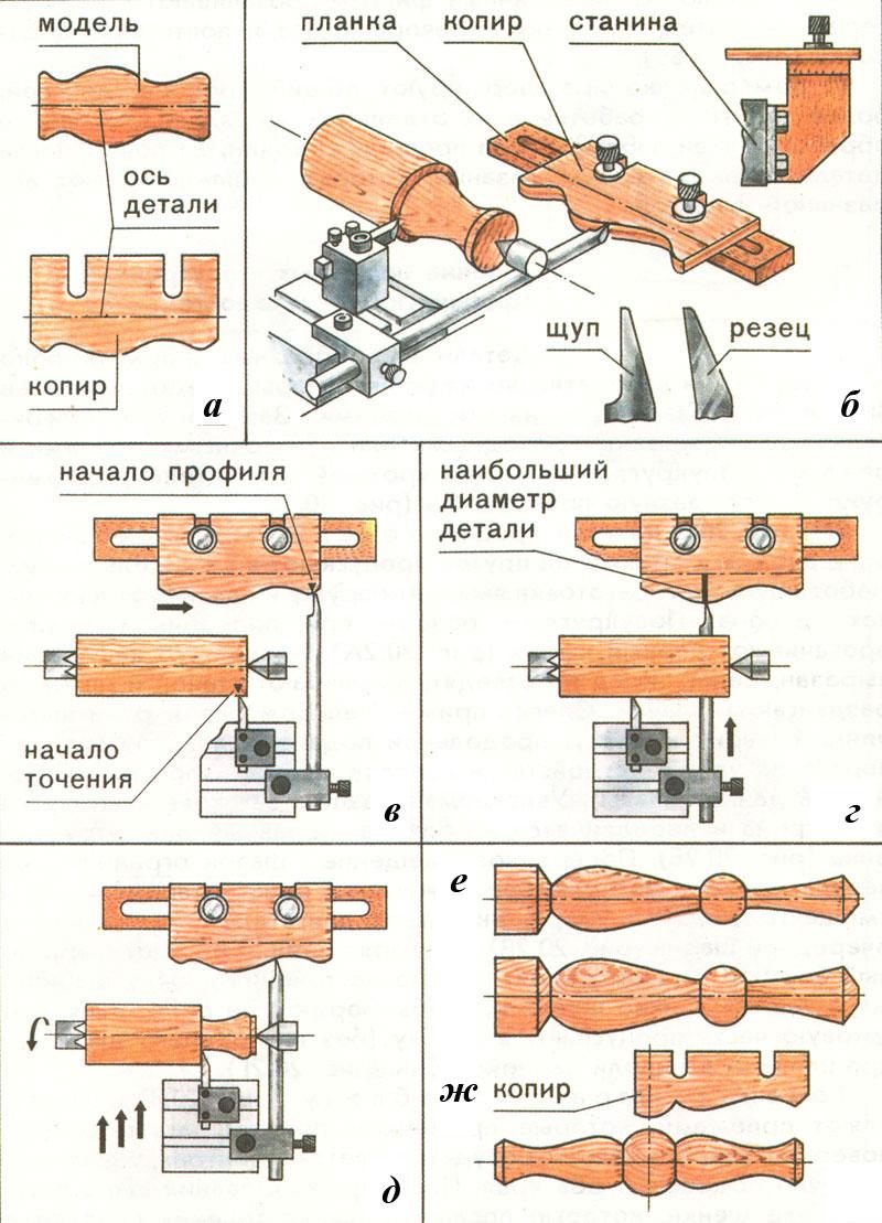 Копир своими руками для токарного станка чертеж